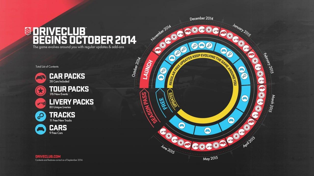 Driveclub-DLC-Schedule-1280x720