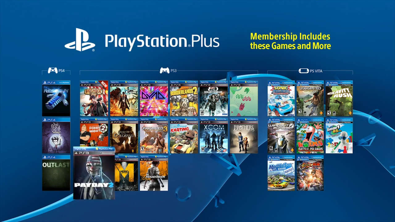A Com Games On Ps4 : What about playstation plus amigaguru s gamer